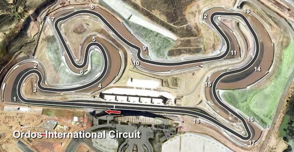 Circuito Guadix : My racing career